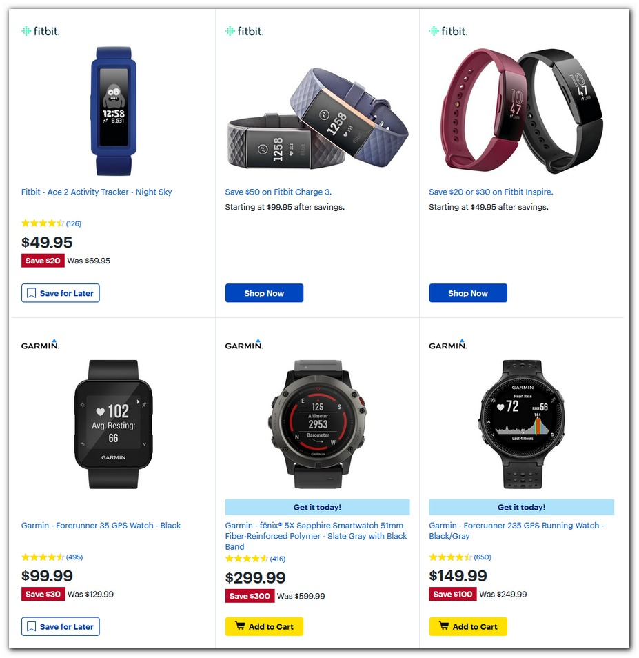 Fitbit / Garmin Activity Trackers